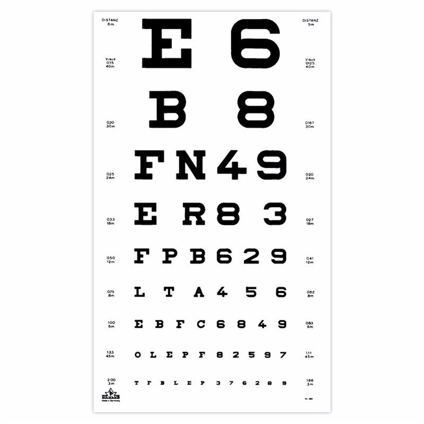 Eye Chart Lettersnumbers